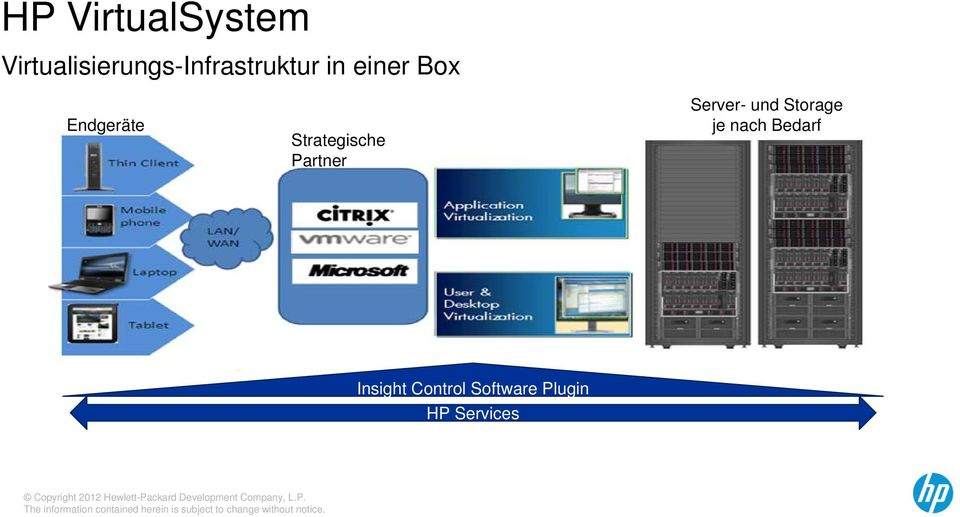 Box Endgeräte Strategische Partner Server-