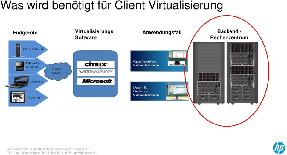 Virtualisierungs Software