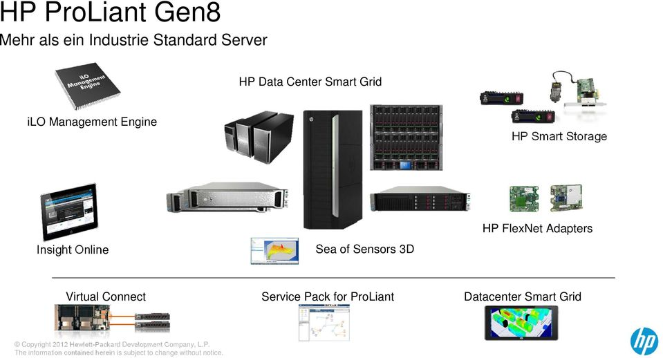 Storage Insight Online Sea of Sensors 3D HP FlexNet