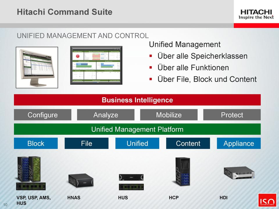 Business Intelligence Configure Analyze Mobilize Protect Unified Management