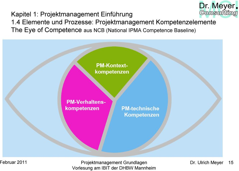 The Eye of Competence aus NCB
