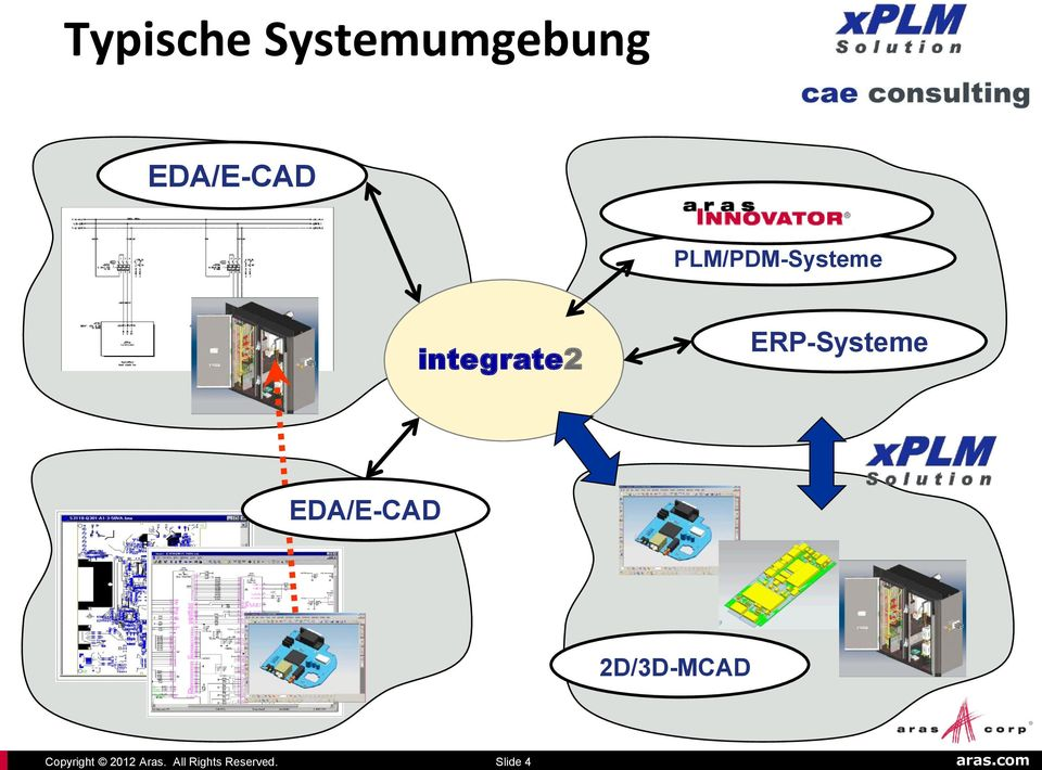 PLM/PDM-Systeme
