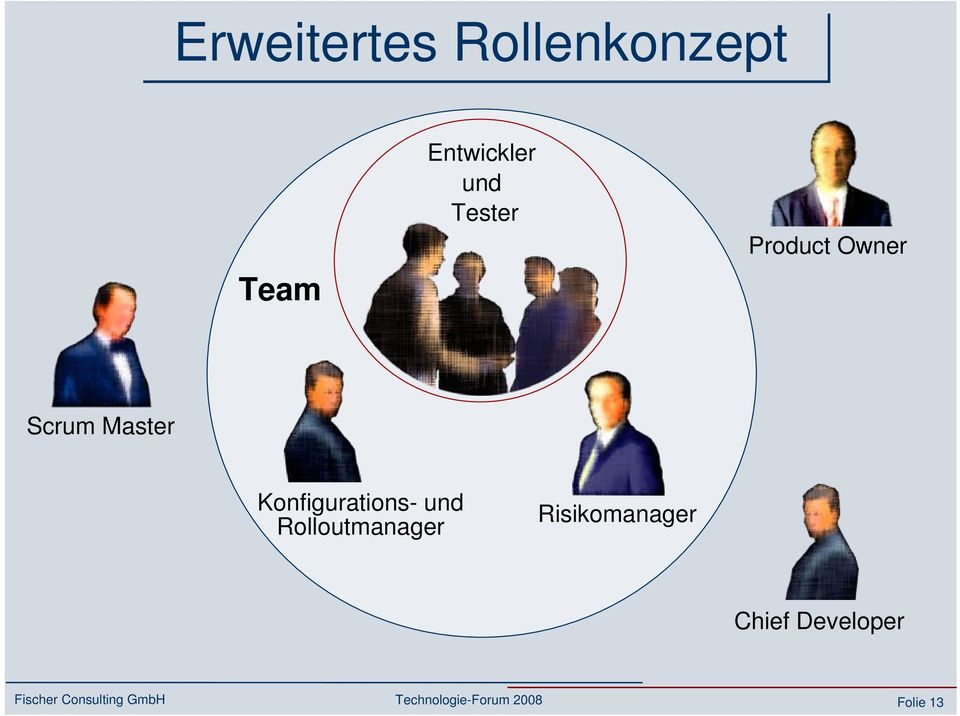 und Rolloutmanager Risikomanager Chief Developer