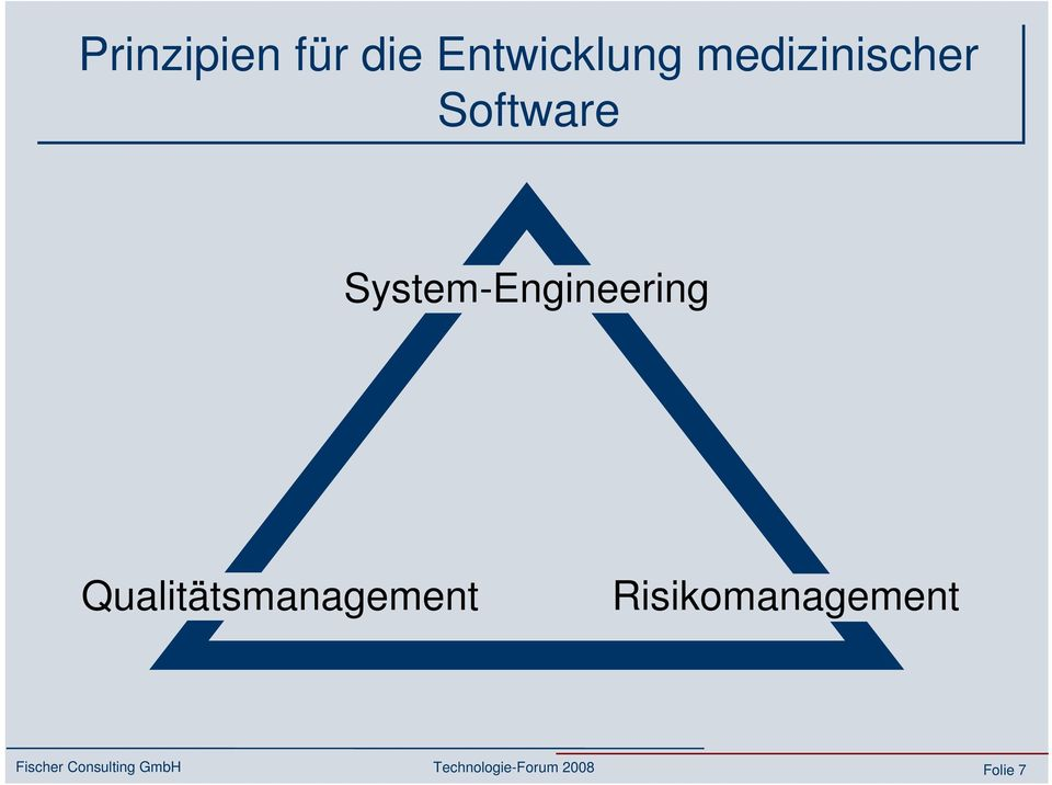System-Engineering Qualitätsmanagement