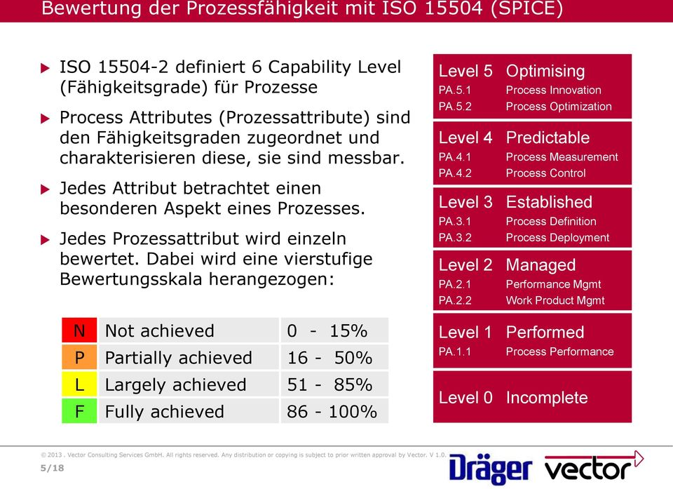 Dabei wird eine vierstufige Bewertungsskala herangezogen: N Not achieved 0-15% P Partially achieved 16-50% L Largely achieved 51-85% F Fully achieved 86-100% Level 5 Optimising.5.1 Process Innovation.