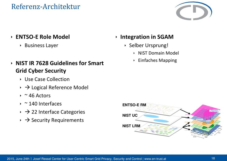 140 Interfaces 22 Interface Categories Security Requirements Integration in