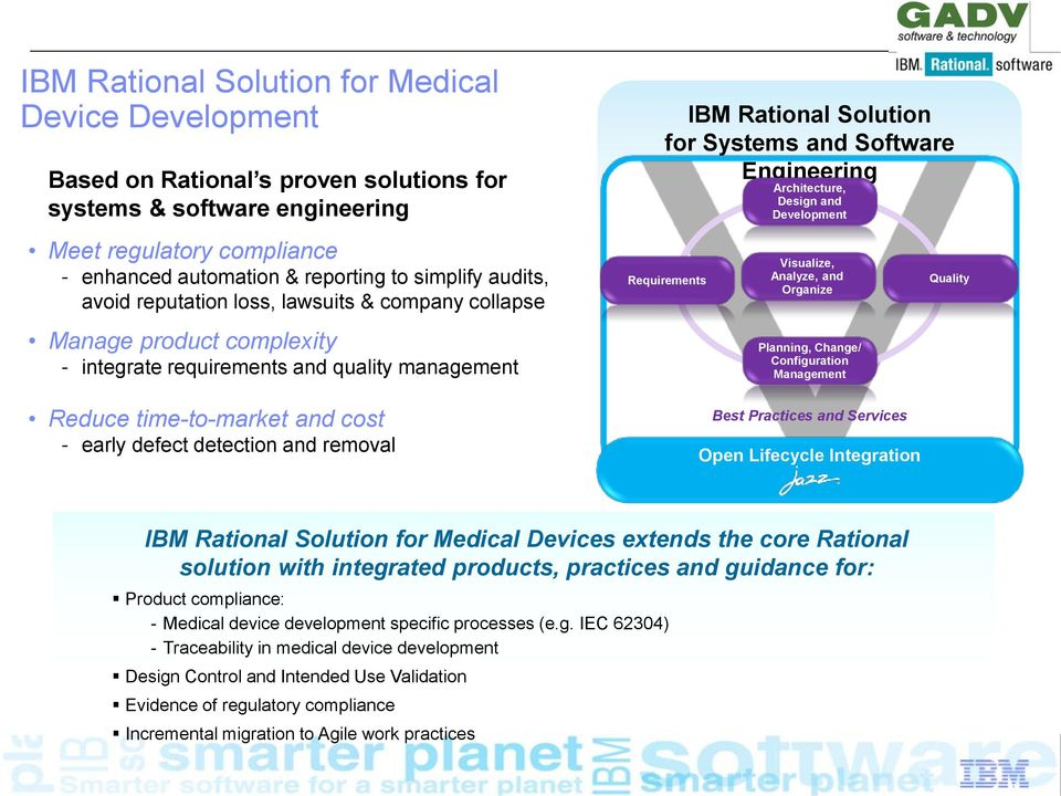 removal IBM Rational Solution for Systems and Software Engineering Requirements Architecture, Design and Development Visualize, Analyze, and Organize Planning, Change/ Configuration Management Best