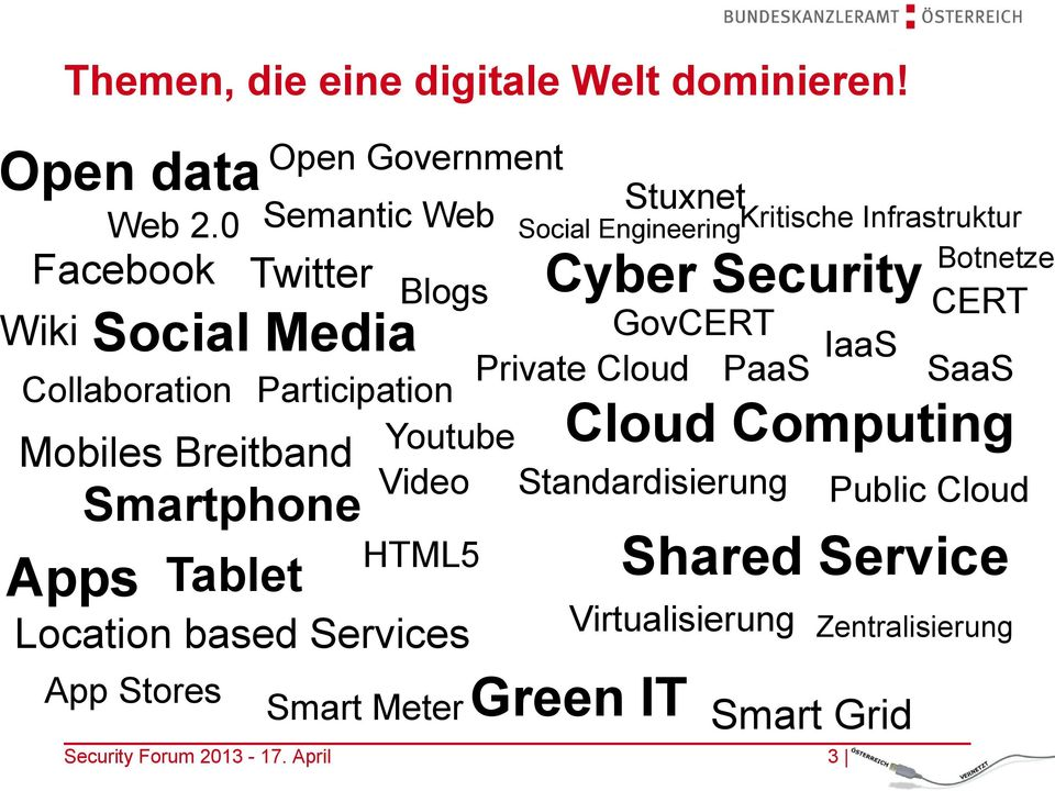 Security CERT GovCERT IaaS Private Cloud PaaS SaaS Collaboration Participation Youtube Cloud Computing Mobiles Breitband