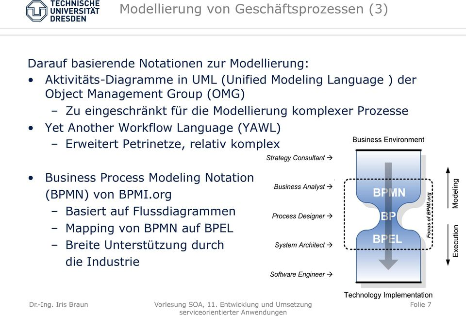 Prozesse Yet Another Workflow Language (YAWL) Erweitert Petrinetze, relativ komplex Business Process Modeling