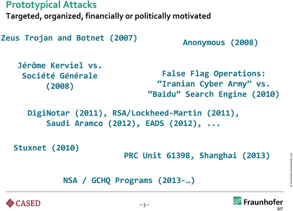 Société Générale (2008) Anonymous (2008) False Flag Operations: Iranian Cyber Army vs.