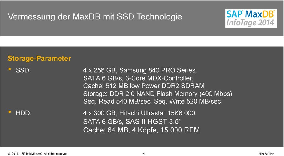 0 NAND Flash Memory (400 Mbps) Seq.-Read 540 MB/sec, Seq.
