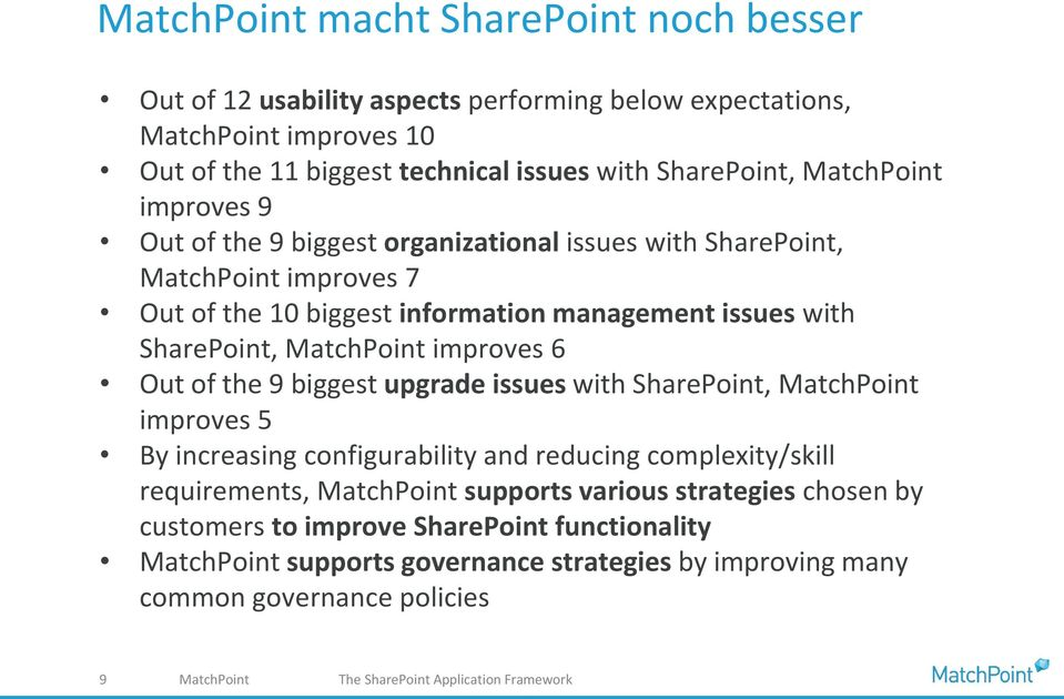 MatchPoint improves 6 Out of the 9 biggest upgrade issues with SharePoint, MatchPoint improves 5 By increasing configurability and reducing complexity/skill requirements,