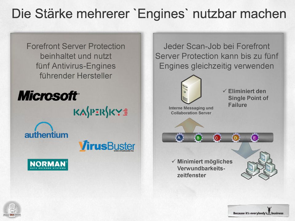 Engines gleichzeitig verwenden Interne Messaging und Collaboration Server