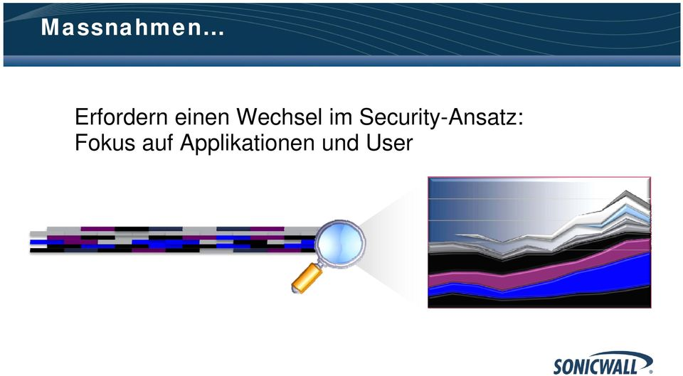 Security-Ansatz: