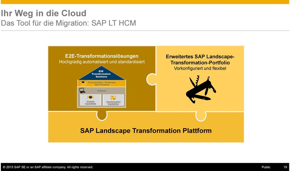 Transformation-Portfolio Vorkonfiguriert und flexibel SAP Landscape