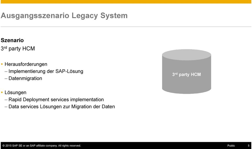 Deployment services implementation Data services Lösungen zur Migration der