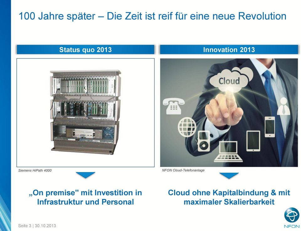 "Cloud-Telefonanlage On premise"" mit Investition in Infrastruktur"