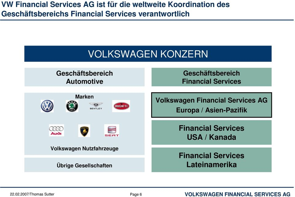 Volkswagen Financial Services AG Europa / Asien-Pazifik Financial Services USA / Kanada Volkswagen