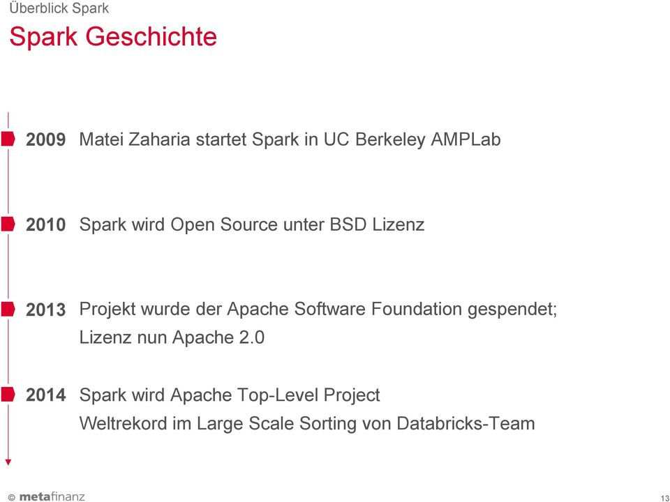 wurde der Apache Software Foundation gespendet; Lizenz nun Apache 2.