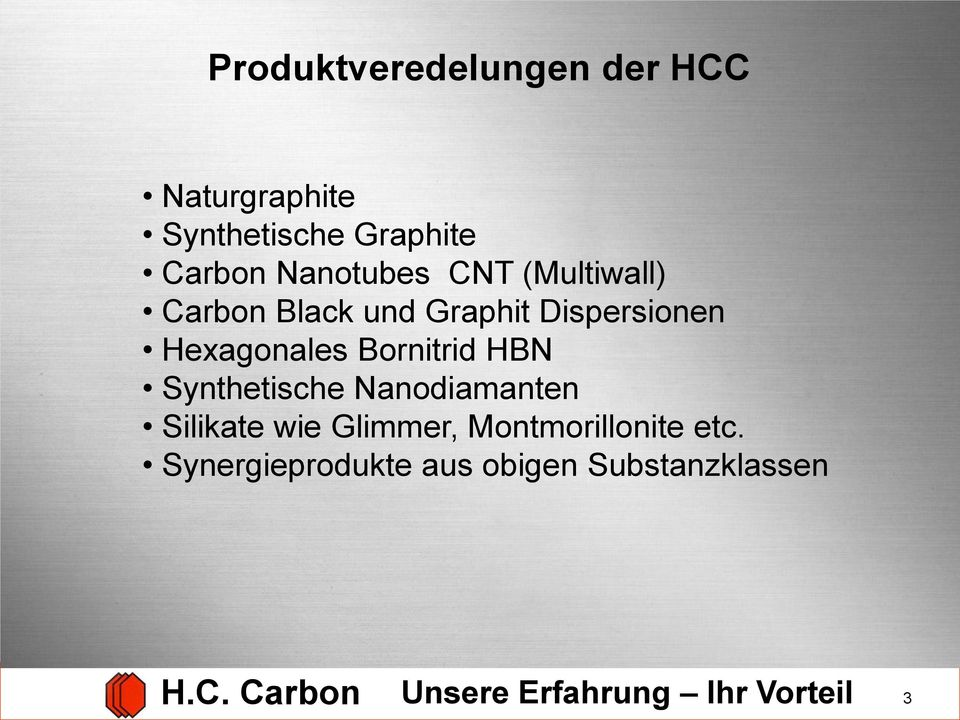 Dispersionen Hexagonales Bornitrid HBN Synthetische Nanodiamanten