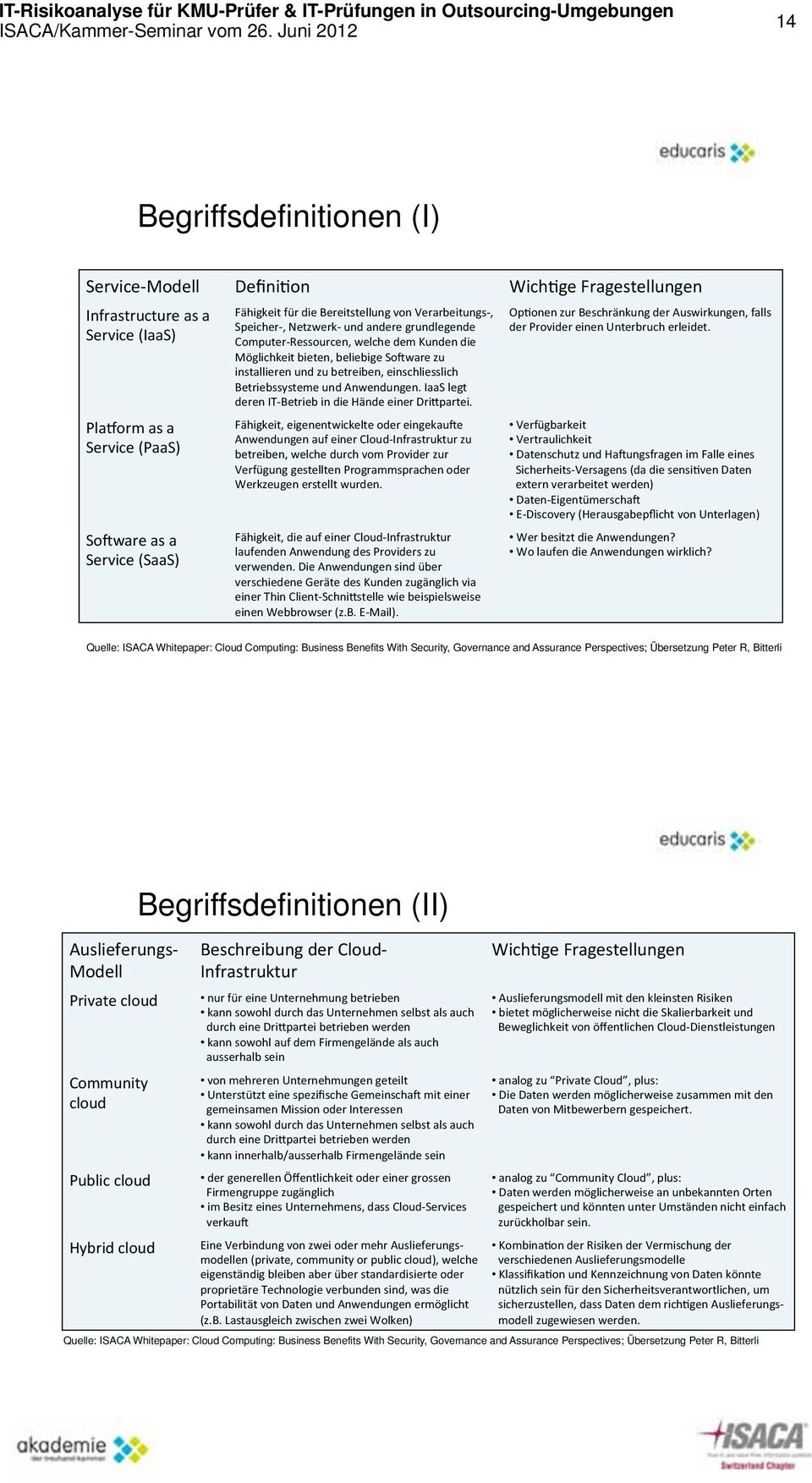 Bitterli Begriffsdefinitionen (II) Quelle: ISACA Whitepaper: Cloud Computing: