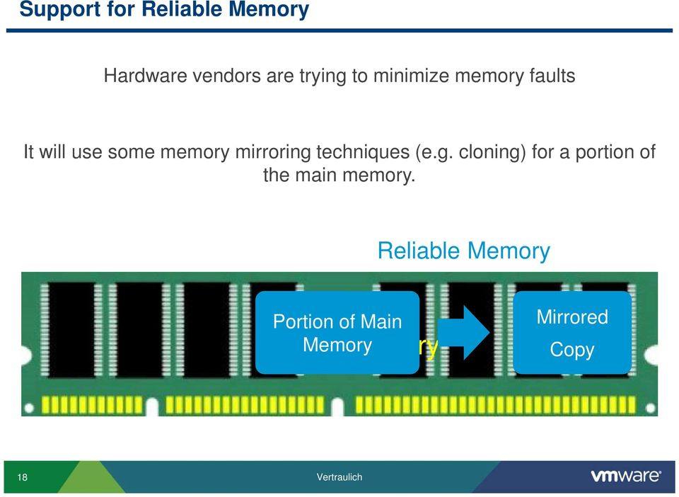 techniques (e.g. cloning) for a portion of the main memory.