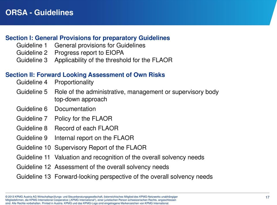 approach Guideline 6 Documentation Guideline 7 Policy for the FLAOR Guideline 8 Record of each FLAOR Guideline 9 Internal report on the FLAOR Guideline 10 Supervisory Report of the FLAOR