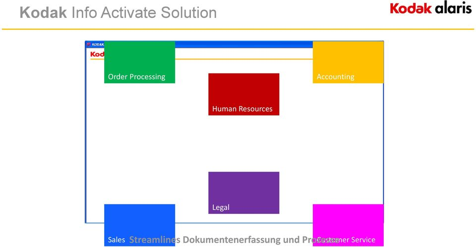 ) Preserve: tecmasters Solutions - Heino Romzykowski Pause (5min.