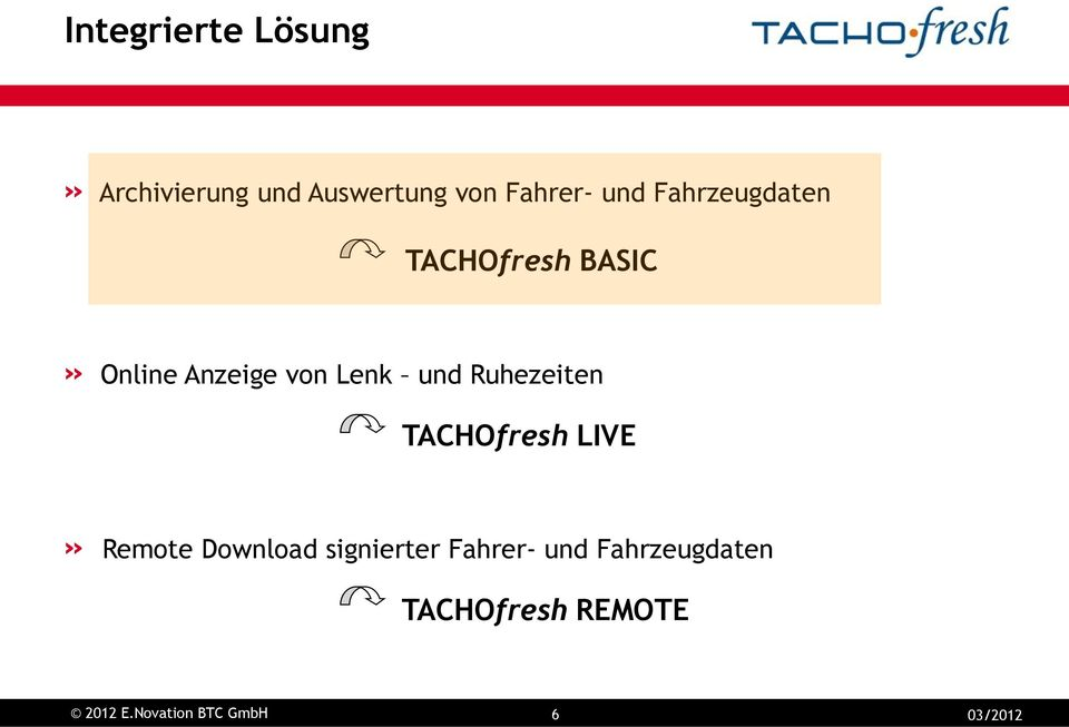 und Ruhezeiten TACHOfresh LIVE» Remote Download signierter