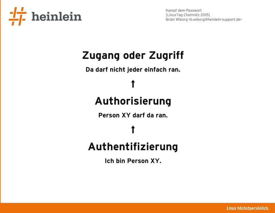 Ω Authorisierung Person XY darf