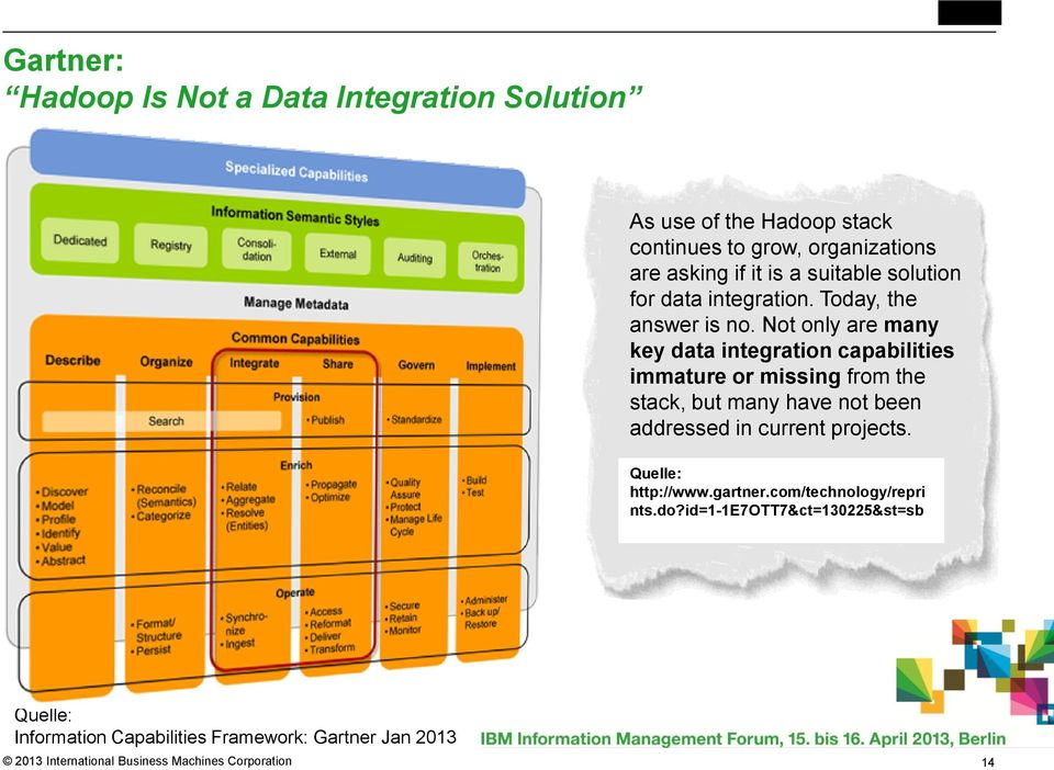 Not only are many key data integration capabilities immature or missing from the stack, but many have not been addressed in current