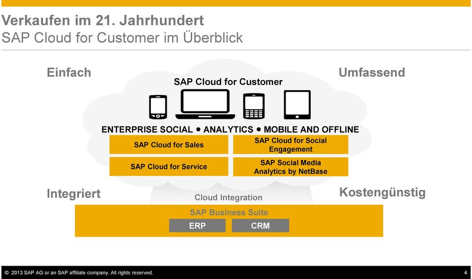 SOCIAL ANALYTICS MOBILE AND OFFLINE SAP Cloud for Sales SAP Cloud for Service SAP Cloud for Social