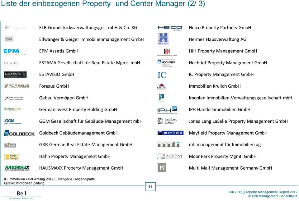 mbh ESTAVISIO GmbH Foresus GmbH Gebau Vermögen GmbH GermanInvest Property Holding GmbH GGM Gesellschaft für Gebäude-Management mbh Goldbeck Gebäudemanagement GmbH GRR German Real Estate Management