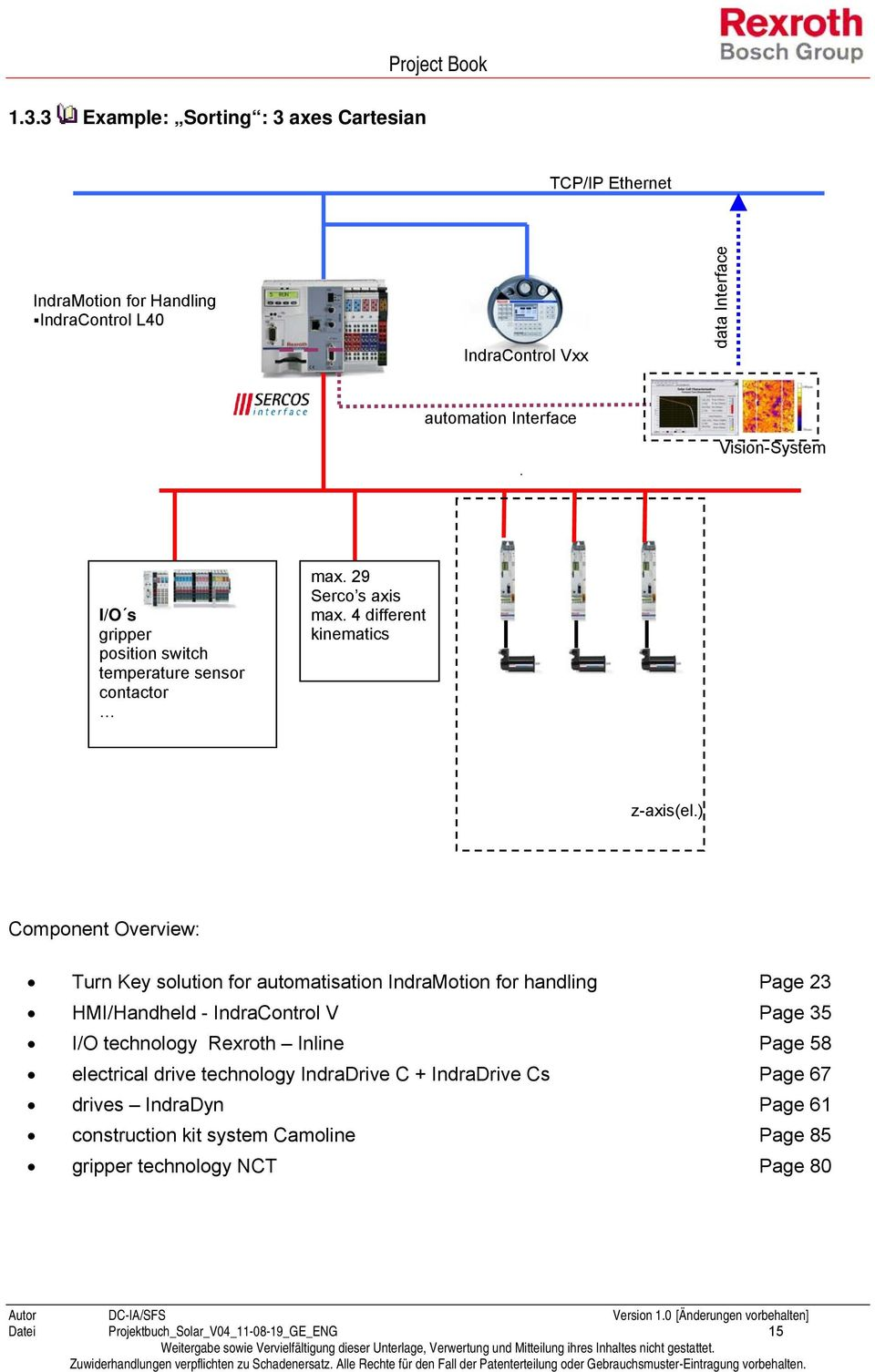 Standardization with Rexroth. Automation Concepts for the Solar ...