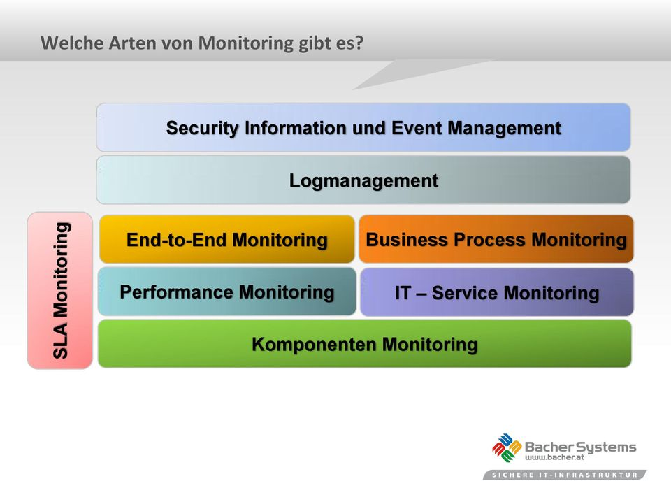 End-to-End Monitoring Business Process Monitoring