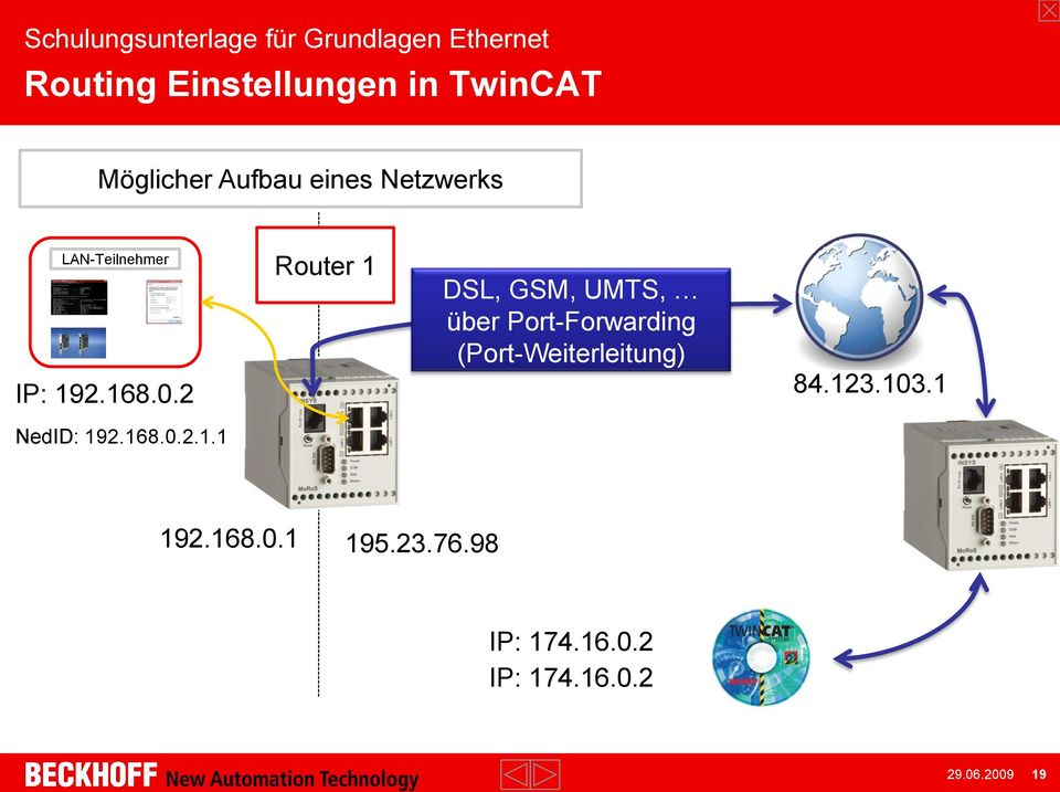 2 Router 1 DSL, GSM, UMTS, über Port-Forwarding