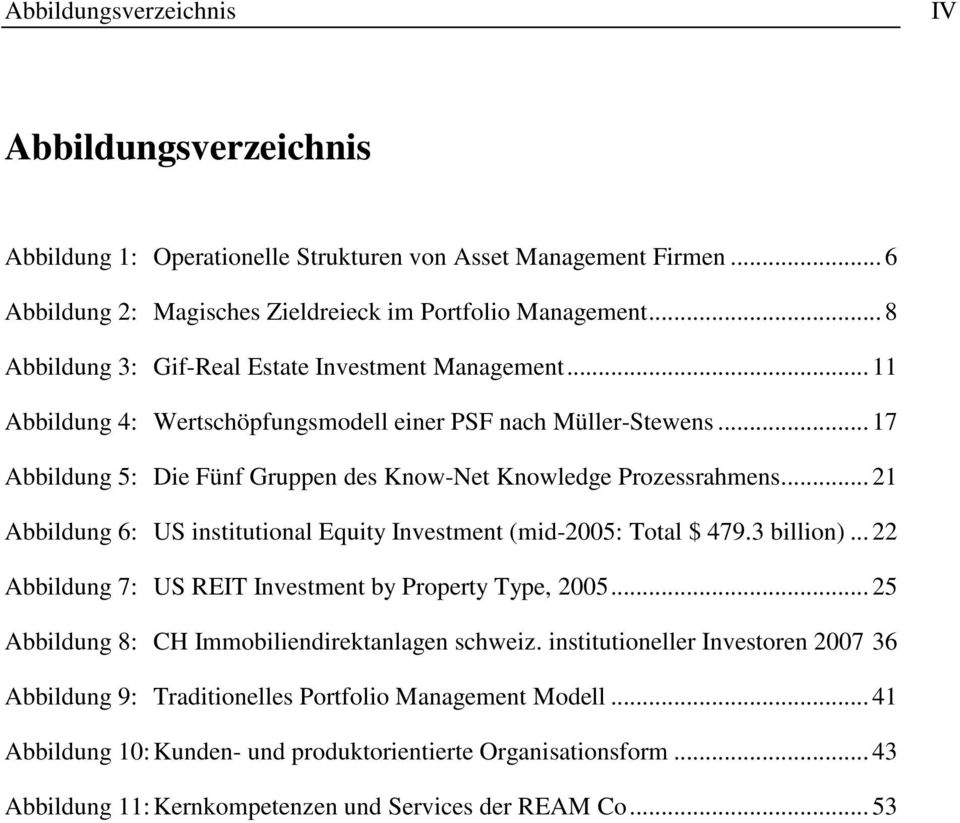 .. 21 Abbildung 6: US institutional Equity Investment (mid-2005: Total $ 479.3 billion)... 22 Abbildung 7: US REIT Investment by Property Type, 2005.