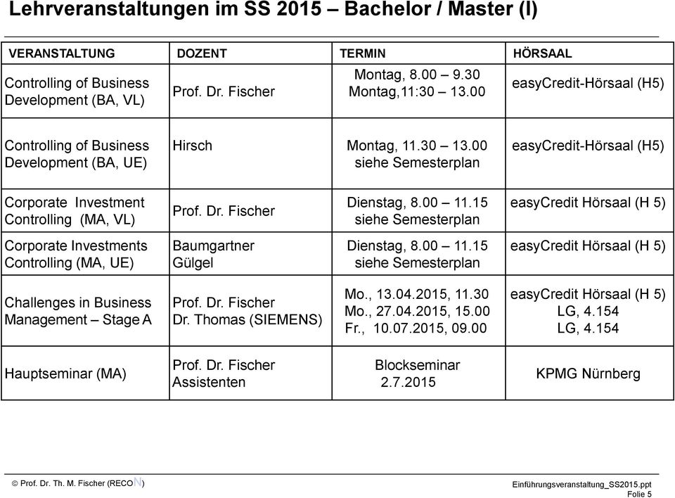 Fischer Dienstag, 8.00 11.15 siehe Semesterplan easycredit Hörsaal (H 5) Corporate Investments Controlling (MA, UE) Baumgartner Gülgel Dienstag, 8.00 11.15 siehe Semesterplan easycredit Hörsaal (H 5) Challenges in Business Management Stage A Prof.