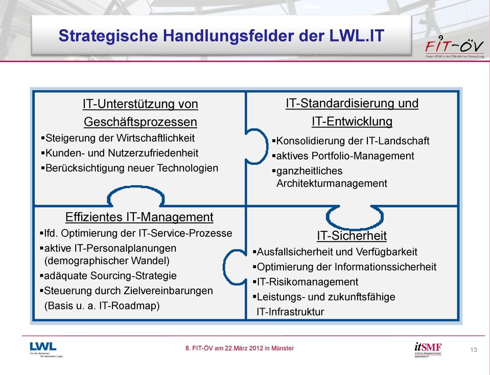 IT-Entwicklung Konsolidierung der IT-Landschaft aktives Portfolio-Management ganzheitliches Architekturmanagement Effizientes IT-Management lfd.