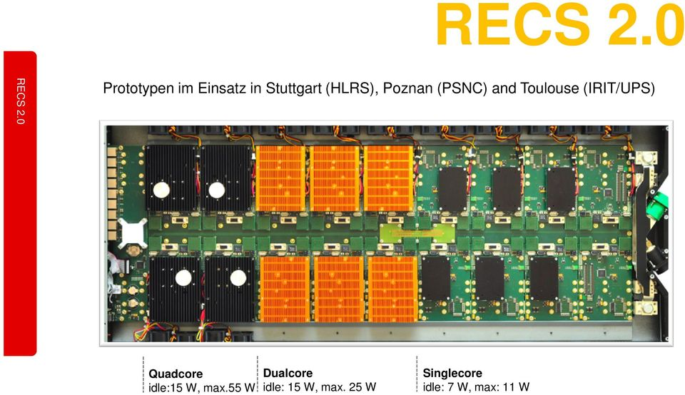 Poznan (PSNC) and Toulouse (IRIT/UPS) Quadcore