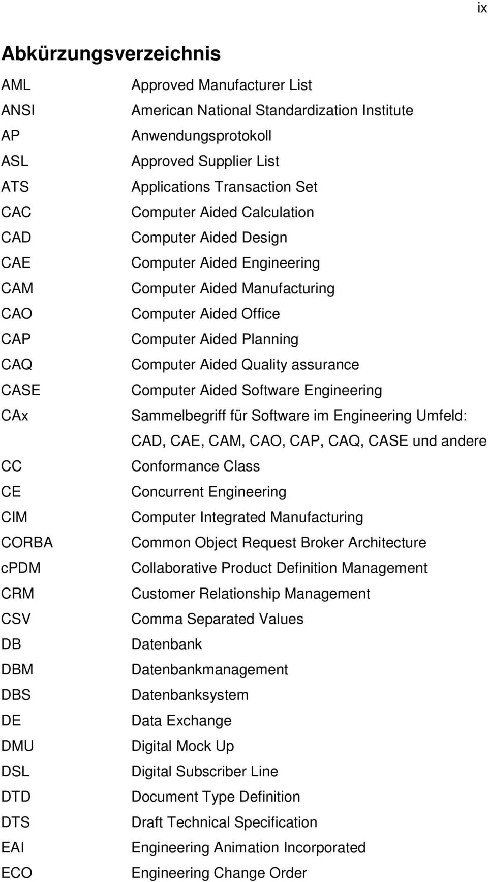Manufacturing Computer Aided Office Computer Aided Planning Computer Aided Quality assurance Computer Aided Software Engineering Sammelbegriff für Software im Engineering Umfeld: CAD, CAE, CAM, CAO,