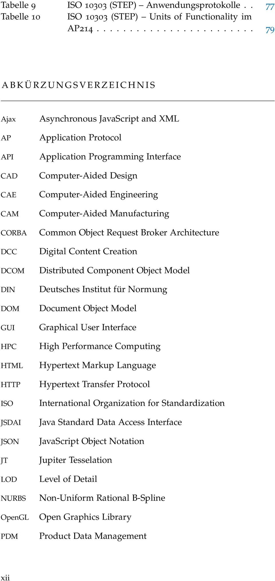 and XML Application Protocol Application Programming Interface Computer-Aided Design Computer-Aided Engineering Computer-Aided Manufacturing Common Object Request Broker Architecture Digital Content