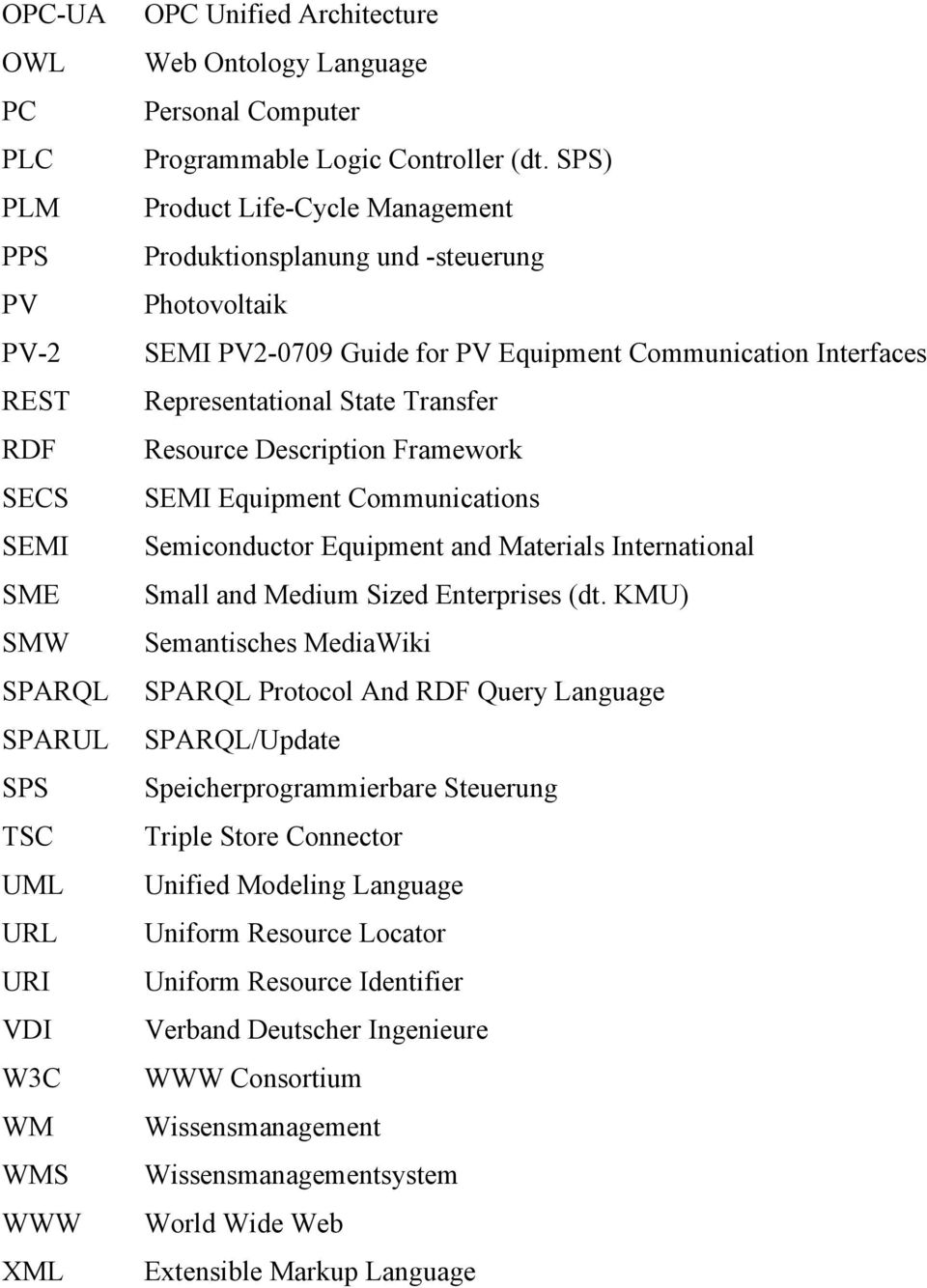 SPS) Product Life-Cycle Management Produktionsplanung und -steuerung Photovoltaik SEMI PV2-0709 Guide for PV Equipment Communication Interfaces Representational State Transfer Resource Description