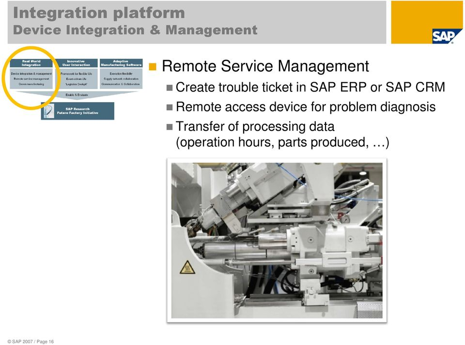 CRM Remote access device for problem diagnosis Transfer of