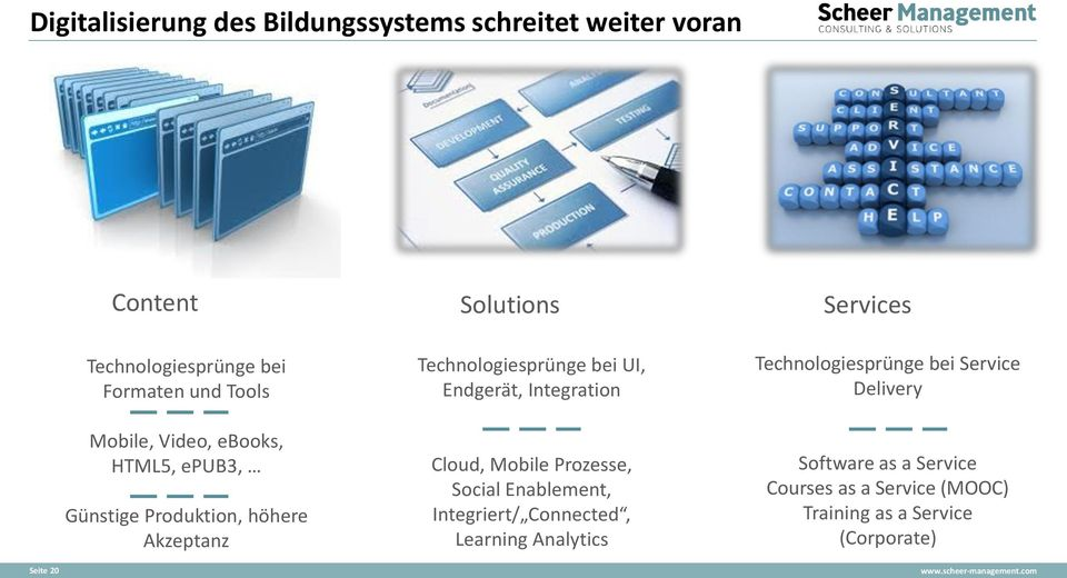 Endgerät, Integration Cloud, Mobile Prozesse, Social Enablement, Integriert/ Connected, Learning Analytics