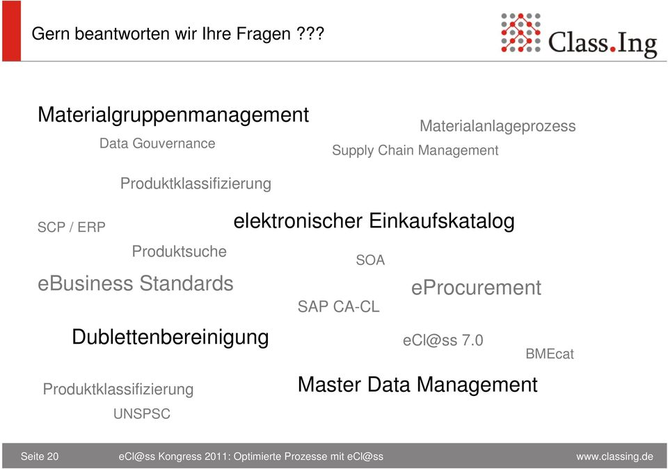 Management SCP / ERP ebusiness Standards Dublettenbereinigung Produktklassifizierung
