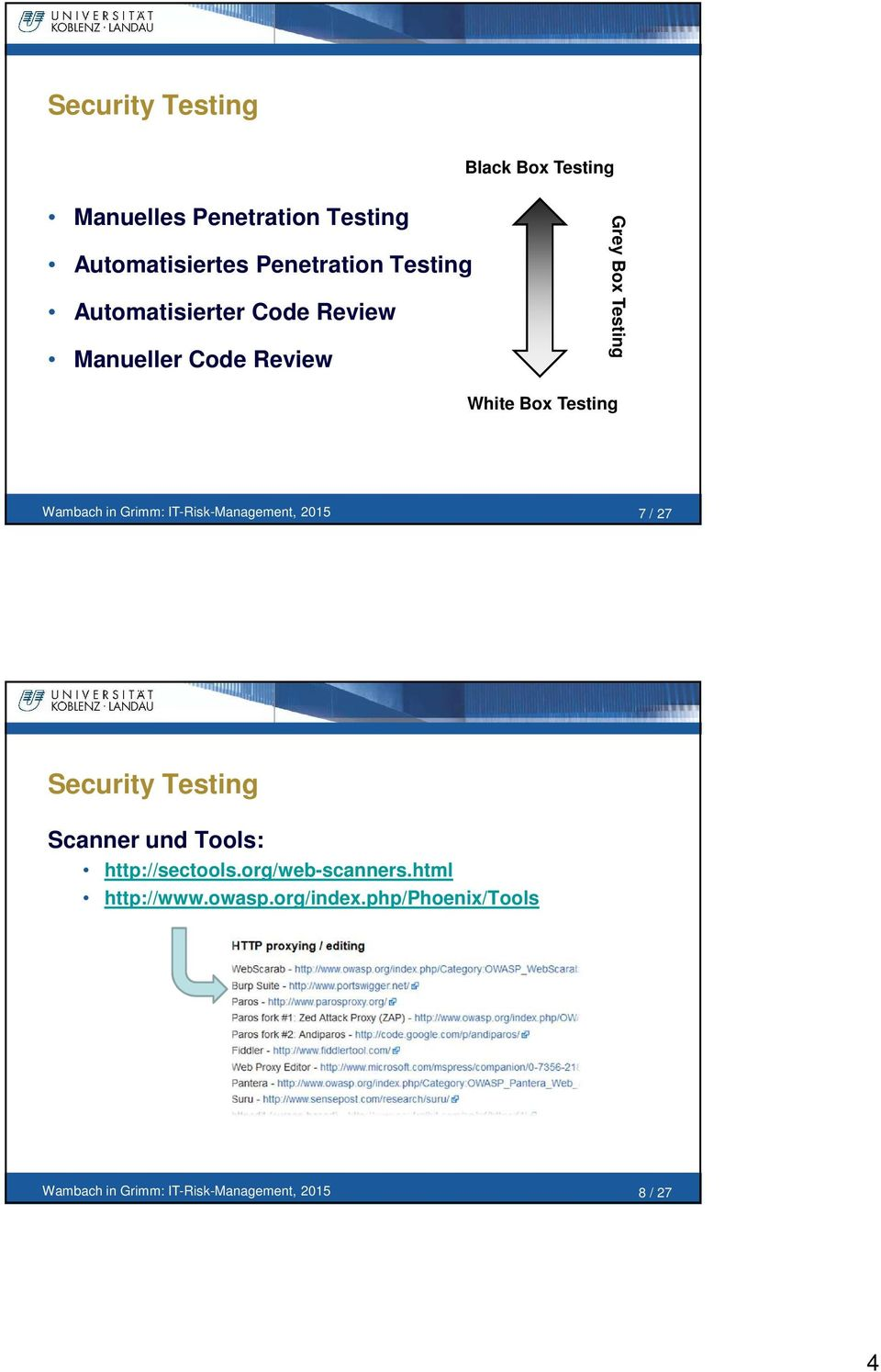 Review Grey Box Testing White Box Testing 7 / 7 Security Testing Scanner und