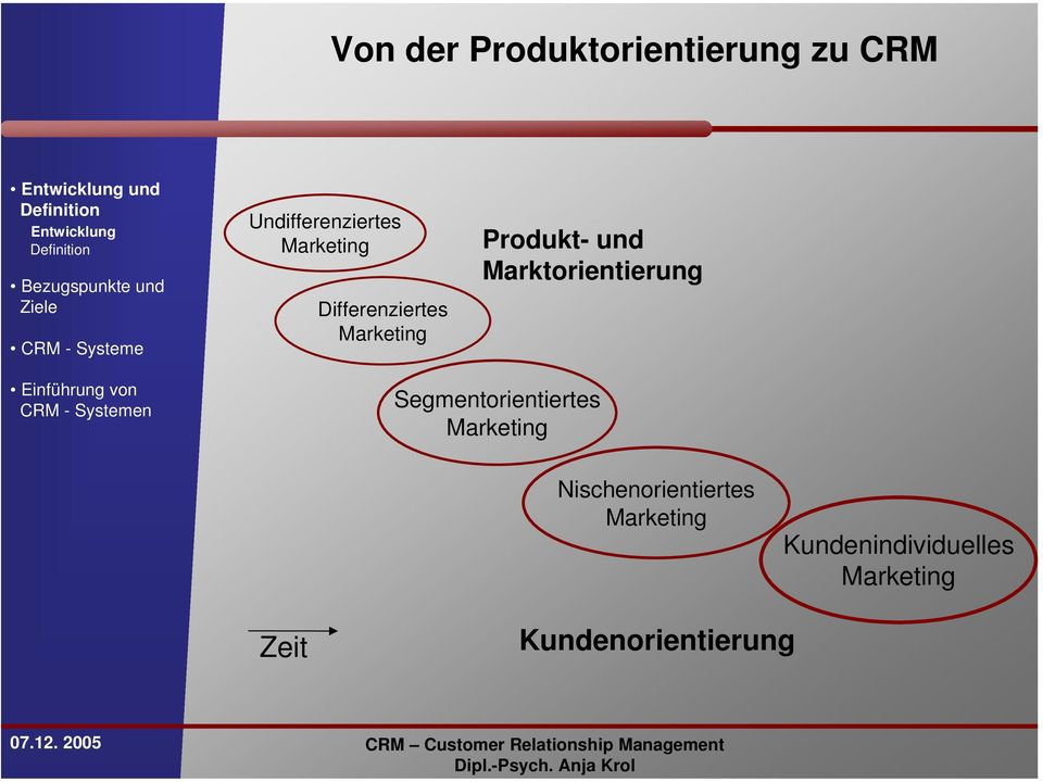 und Marktorientierung Segmentorientiertes Marketing