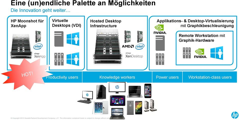 Applikations- & Desktop-Virtualisierung mit Graphikbeschleunigung Remote Workstation mit