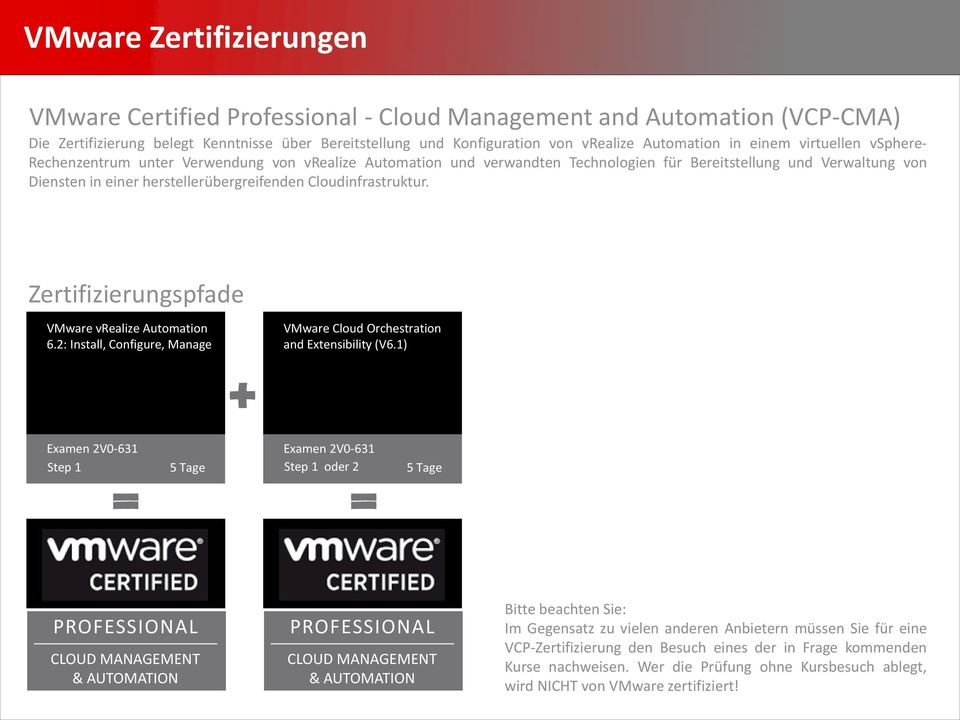 Cloudinfrastruktur. e VMware vrealize Automation 6.2: Install, Configure, Manage VMware Cloud Orchestration and Extensibility (V6.